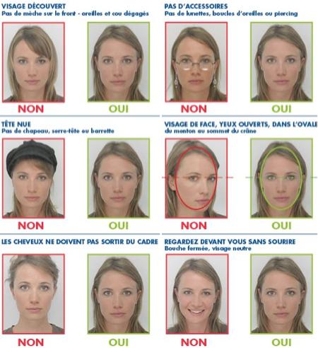 Règles de photo d'identité